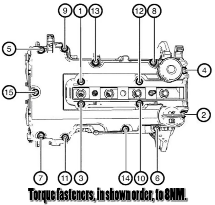 chevy sonic engine diagram wiring diagram customized chevy sonic hatchback chevy sonic 1 4l turbo pcv fix (error codes p0106 & p1101) gould aero wiring diagram chevrolet sonic chevy sonic engine diagram